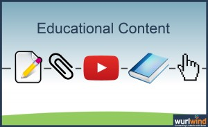 Wurlwind Educational Content Article Marketing Graphic
