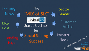 """The """"Mix of SIX"""" LinkedIn Status Updates for Social Selling Success"""