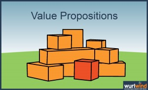 Wurlwind Social Selling - Value Propositions