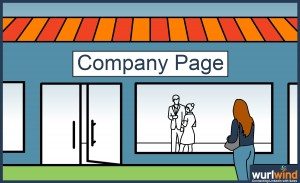 Your LinkedIn Company Page – an important part of your digital strategy