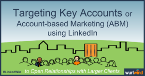 LinkedIn Lead Generation Target Account Marketing Image Mark Stonham Wurlwind